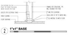 BUILD-LLC-Base-Trim-2