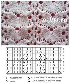 Knitting instructions for a cozy woolen blanket WUNDERWEIB - Knitting Charts Lace Knitting Stitches, Lace Knitting Patterns, Knitting Charts, Lace Patterns, Knitting Designs, Free Knitting, Stitch Patterns, Sock Knitting, Knitting Tutorials