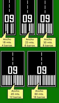 Marcacion umbral del pistas