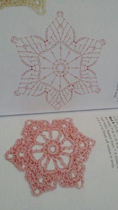 Snowflake 10