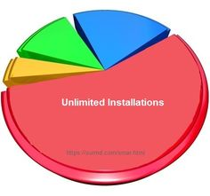 Unlimited Installations: You can install our desktop client application on multiple PCs and access data from the SMAR account, thereby ensuring remote retrieval. http://surmd.com/smar.html?v=3042