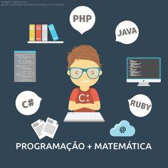 Matemática para programadores de jogos