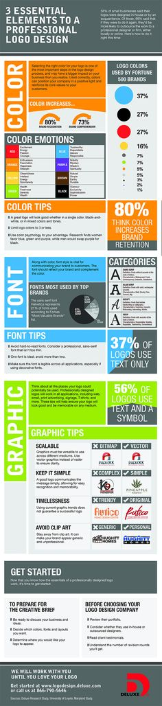 Logo Design Basics: 3 Essential Elements to a Professional Logo #Infographic #design #logo #in