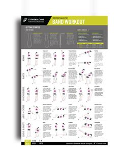 """Want to make the most out of your tubing resistance bands? This 24""""X36"""" laminated workout poster is a complete guide to band exercises. It's the ideal visual exercise guide to using tubing band for to"""