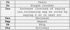 How to Read Amigurumi Patterns - All About Ami