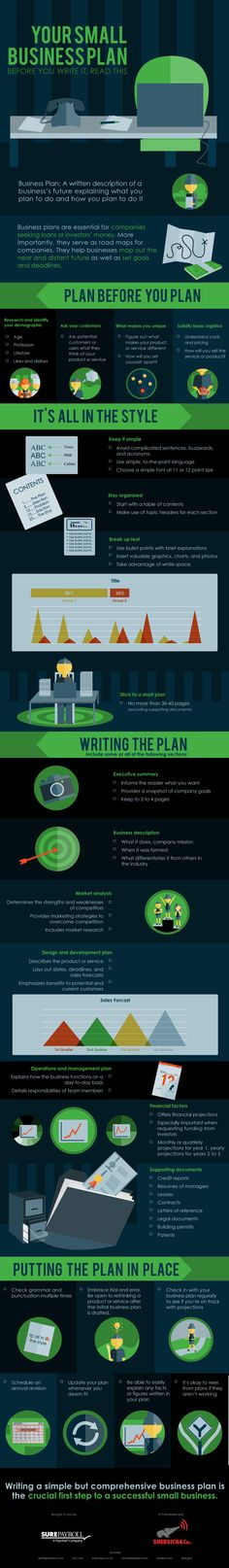 Your Small Business Plan: Before You Write It, Read This [INFOGRAPHIC] | SurePayroll – Aug. 18, 2014