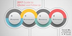 2017 Guide for Effective Lead Follow-Up Three's Company, Number, Make It Yourself