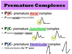 Premature Ventricular Contractions Natural Remedies