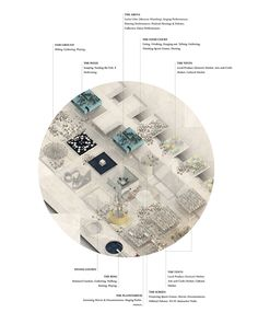Joseph I. Ruiz-Tapia. BArch Thesis // Hybrid Typologies | SUPER // ARCHITECTS
