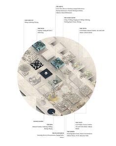 Joseph I. Ruiz-Tapia. BArch Thesis // Hybrid Typologies | SUPER // ARCHITECTS