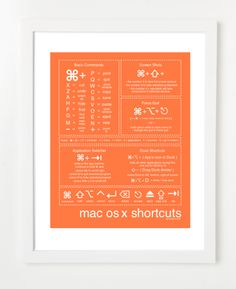 Mac Os X Shortcuts Poster