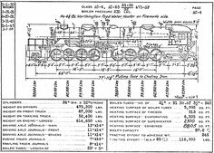 Southern Pacific AC-4 Cab Forward drawing.