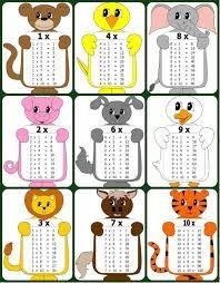 Resultado de imagen para tarjetas de multiplicacion para imprimir