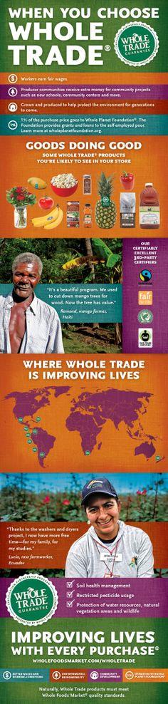 #fairtrade #rainforestalliance
