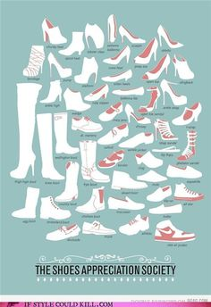 Types of shoes