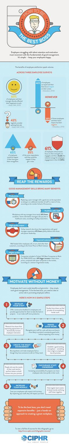 How to Be the Best #Boss #Infographic - Being a great boss means keeping your employees happy. The rest is gravy...
