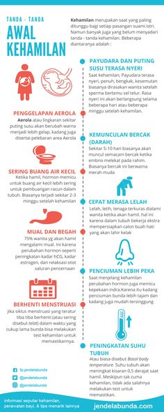 tanda awal kehamilan All About Pregnancy, Pregnancy Info, Pregnancy Health, Kids And Parenting, Parenting Hacks, Baby Journal, Midwifery, Baby Girl Names, Kids Health