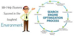 Our link building strategies are white hat SEO techniques. Our expert link builders explore newer avenues of relevance in different fields or the field a client operates in, to create back-links.