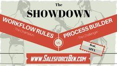 Workflow Rules vs. Process Builder (feat. APEX) - Salesforce Ben