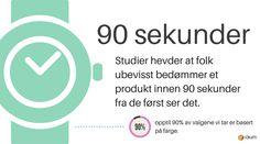 Grafisk bilde med informasjon om at det tar 90 sekunder å ubevisst bedømme et produkt fra vi først ser det. Det er også opptil 90 prosent  basert på farge Chart, Blog, Design, Pictures, Blogging