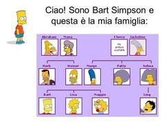 Ciao! Sono Bart Simpson e questa è la mia famiglia:>