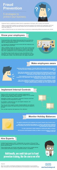 Fraud Prevention: 5 Strategies to Protect your Business Corporate Security, Internal Control, Infographics, Cyber, Knowing You, Tech, Writing, Business, Infographic