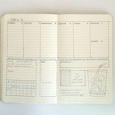 Very simple layout. Still have my glass. Lol. playfulminimalist . . #bulletjournal #minimalistbulletjournal #wearebujo #planner