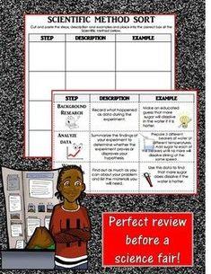 Scientific Method SORT Cut & Paste w/ Descriptions & Examples! REVIEW! DIGITAL! Science Worksheets, Vocabulary Activities, Science Resources, Science Lessons, Teaching Science, Science Activities, Teaching Tools, Teaching Resources, Science Experiments