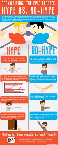 The Epic Face-Off in Copywriting: Hype vs. No-Hype [Infographic] - Profs | #TheMarketingAutomationAlert