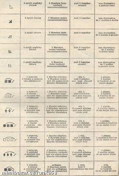 Tabulky pletařských znaků pro čtení schemat vzorů pro ruční pletení.V tabulce najdete současně  přek... Techno, Knitting, Crochet, Tricot, Breien, Stricken, Ganchillo, Weaving, Knits