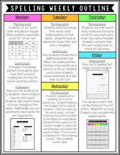 McGraw-Hill Wonders Second Grade Spelling Weekly word study ideas for structure