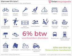 Over welke diensten (niet tastbare zaken) moet 6% btw worden betaald?