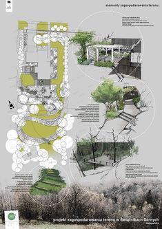 Zagospodarowanie terenu w Świątnikach Górnych | 360° ZIELENI Pracownia Architektury Krajobrazu Magdalena Ancińska #LandscapeArchitecture