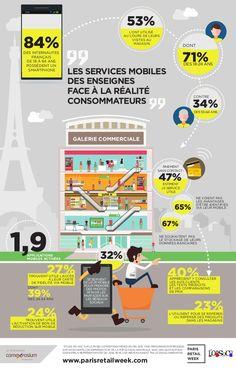 infographie-mobile-first-fr-1-638.jpg (638×1001)