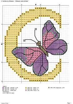 Alfabeto delle farfalle: C