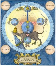 The alchemical beast from Michelspacher's Cabala, 1615.