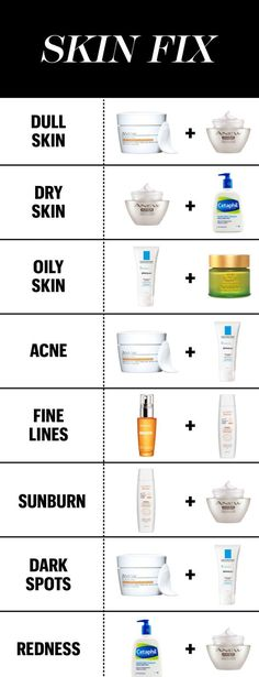 The Perfect Solution for Every Skin Problem You\'ve Ever Had