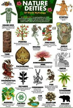 Nature Deities of World Mythology