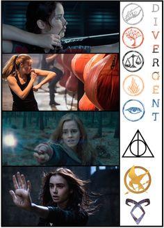 Hunger Games, Divergent, Harry Potter, The Mortal Instruments