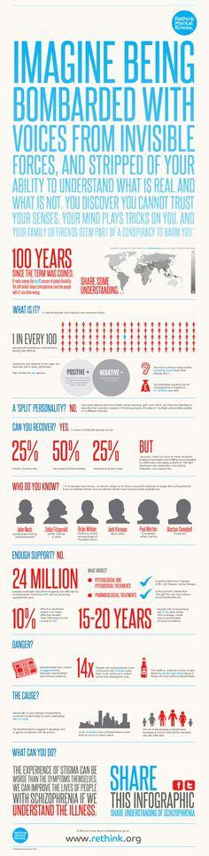 Rethink Mental Illness: Schizophrenia Infographic