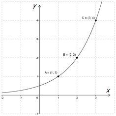 Математическое объяснение причин капиталистических кризисов