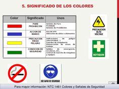 NTC-HIGIENE Y SEGURIDAD. COLORES Y SEÑALES DE SEGURIDAD