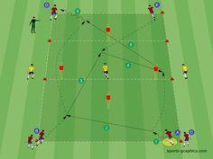 Passing Drill 3 – 2 plus 1 v 1 - Football Tactics Soccer Passing Drills, Field Hockey Drills, Football Coaching Drills, Soccer Training Drills, Soccer Workouts, Best Football Players, Football Is Life, Football Tactics, Soccer Stuff
