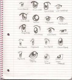 Anime eyes by CardcaptorKatara.deviantart.com on @deviantART