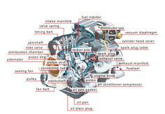 Basic Car Parts Diagram | Upload on December 14th, 2012 car-engine is photography car about car ...