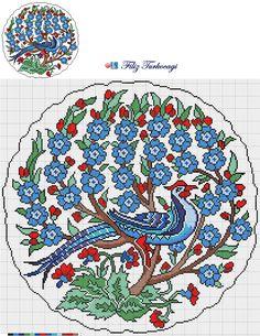 Eğlendik epey, artık konumuza dönelim :)) Designed by Filiz Türkocağı...( İznik chini plate )