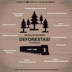 Deforestasi di Indonesia
