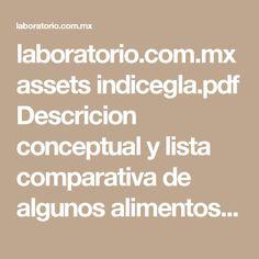 02- laboratorio.com.mx assets indicegla.pdf Descripcion conceptual y lista comparativa de algunos alimentos básicos (fuente mexicana)