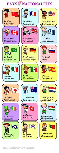 Countries and Nationalities = Pays et nationalités French Language Lessons, Spanish Language Learning, French Lessons, Spanish Lessons, Spanish 1, Basic French Words, How To Speak French, Learn French, French Teaching Resources