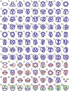 A cool pic of all the prime knot invariants (minus mirror-images) up to 9_36 and links up to 8^3_5  Dror Bar-Natan: Talks: Wayne-031103 topology math